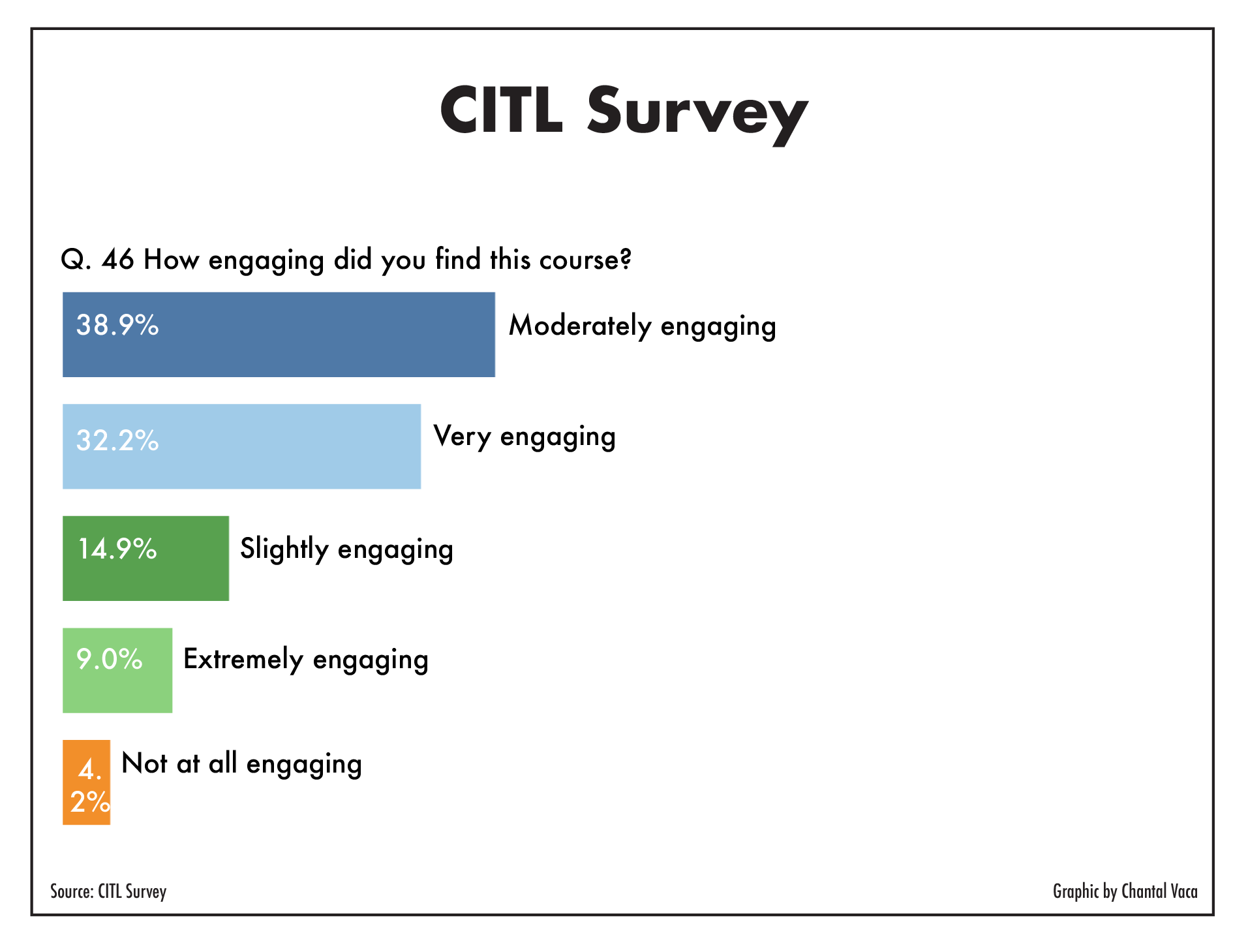 CITL_surveyQuestions-08